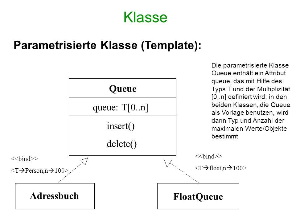 Klasse Parametrisierte Klasse (Template): Queue queue: T[0..n]